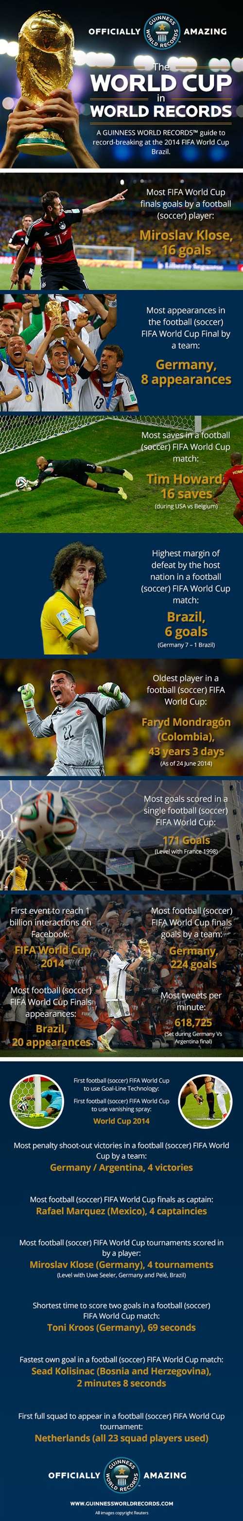 World-Cup-2014-GWR-Records-Infographic.jpg