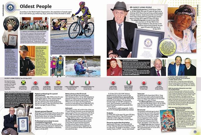 Oldest people GWR 2018